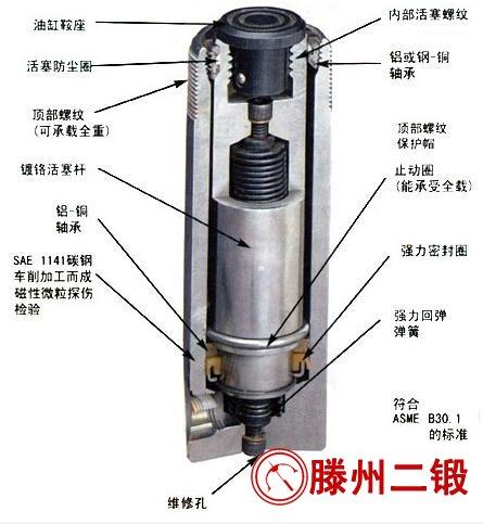 单活塞杆液压缸图纸_液压机油缸结构设计与组成的主要参数_滕州市锻压机床二厂